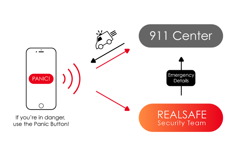 New Safety App 'RealSafe' Protects Real Estate Agents from