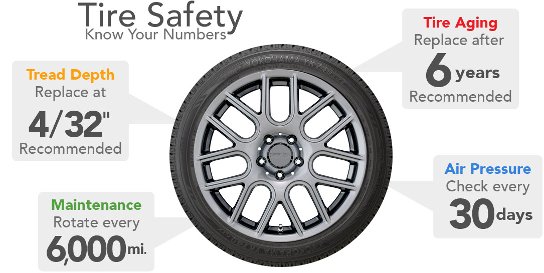 National Tire And Wheel >> National Tire Safety Week May 21 28 Arizona News