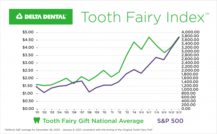 tooth fairy-0fe0f290