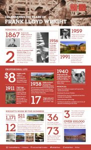 150th Birthday